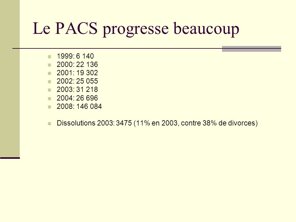 Le PACS progresse beaucoup