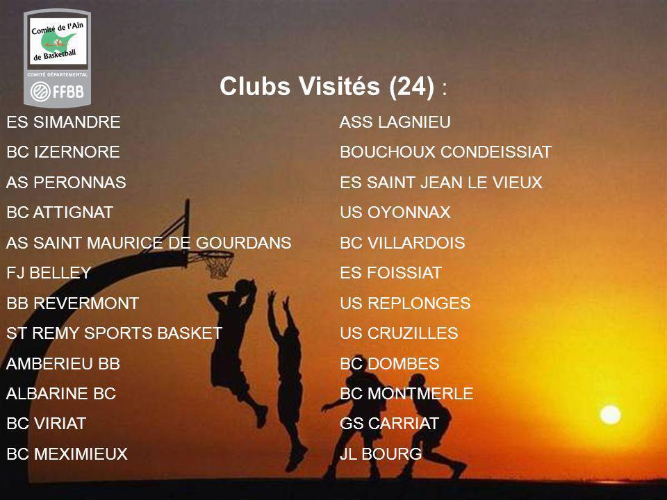 Clubs Visités (24) : ES SIMANDRE ASS LAGNIEU