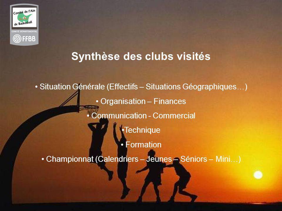 Synthèse des clubs visités
