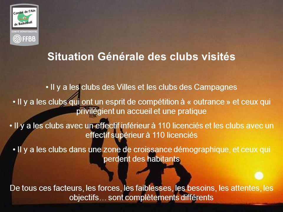 Situation Générale des clubs visités