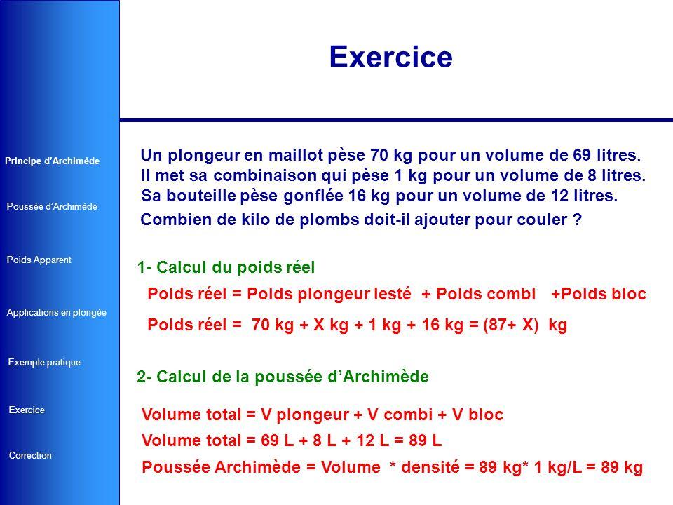 2- Calcul de la poussée d'Archimède