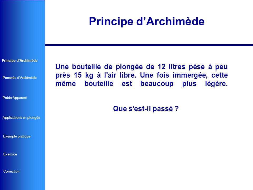 Principe d'Archimède Principe d'Archimède.