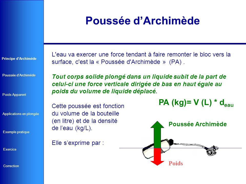 Poussée d'Archimède PA (kg)= V (L) * deau