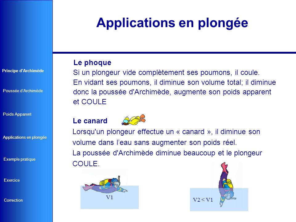 Applications en plongée