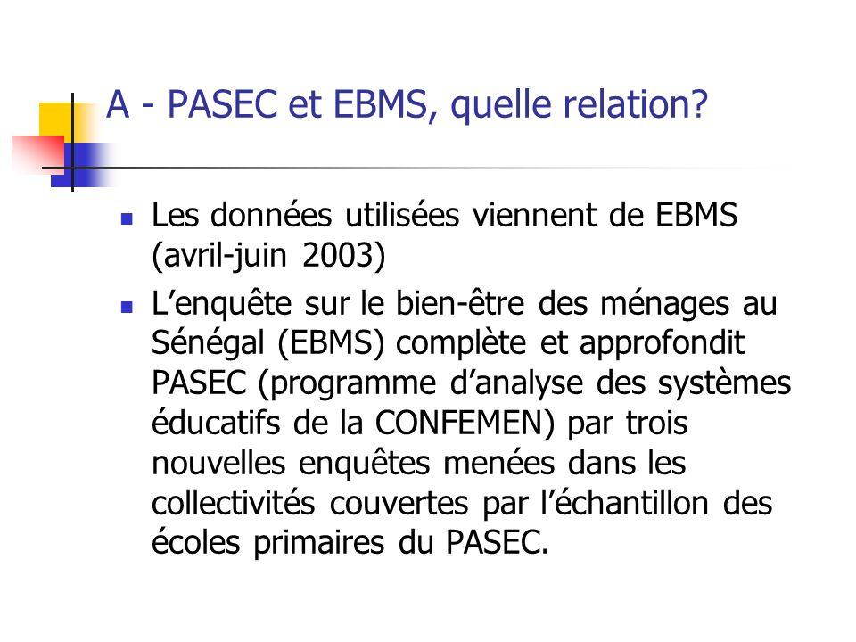 A - PASEC et EBMS, quelle relation