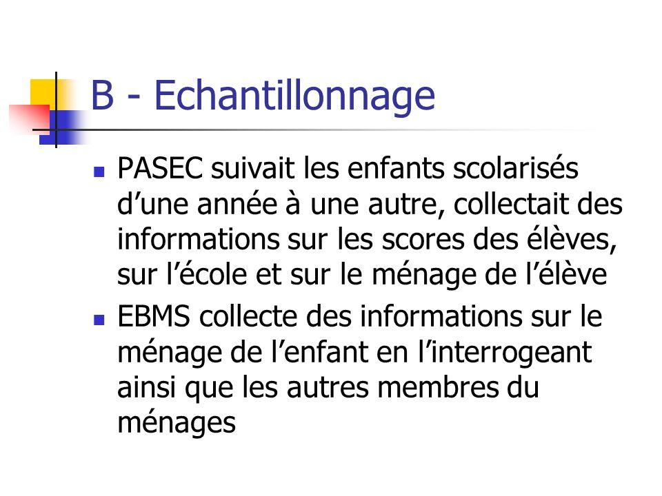 B - Echantillonnage