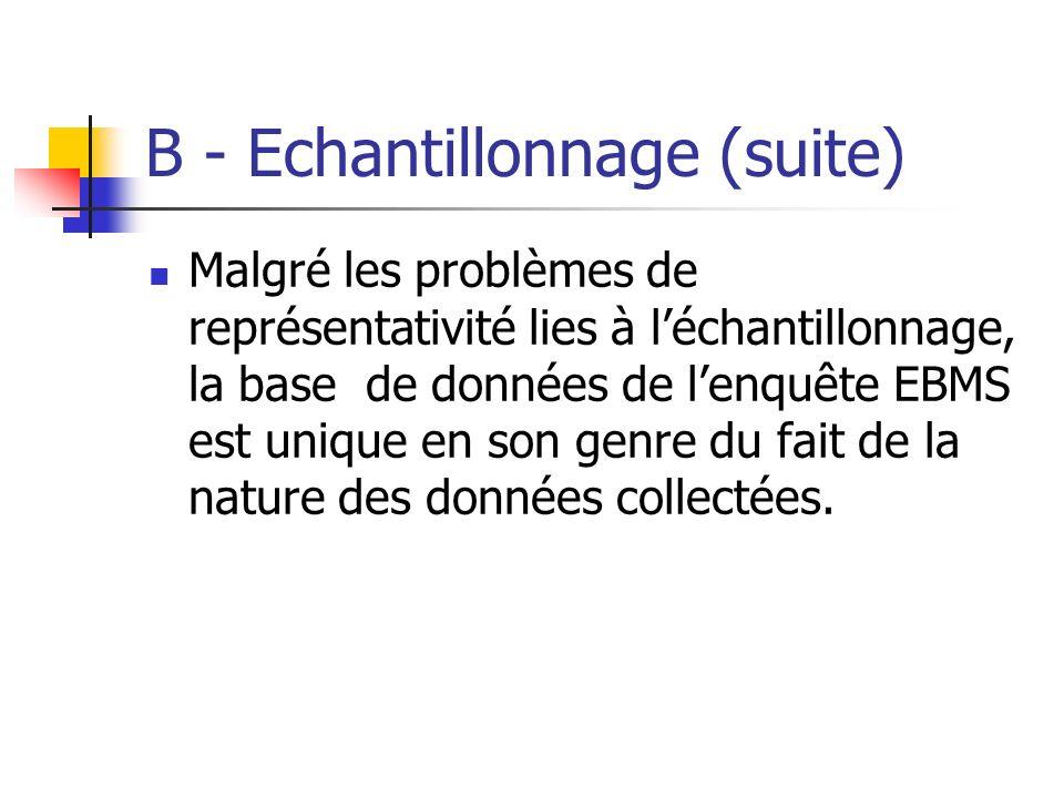 B - Echantillonnage (suite)