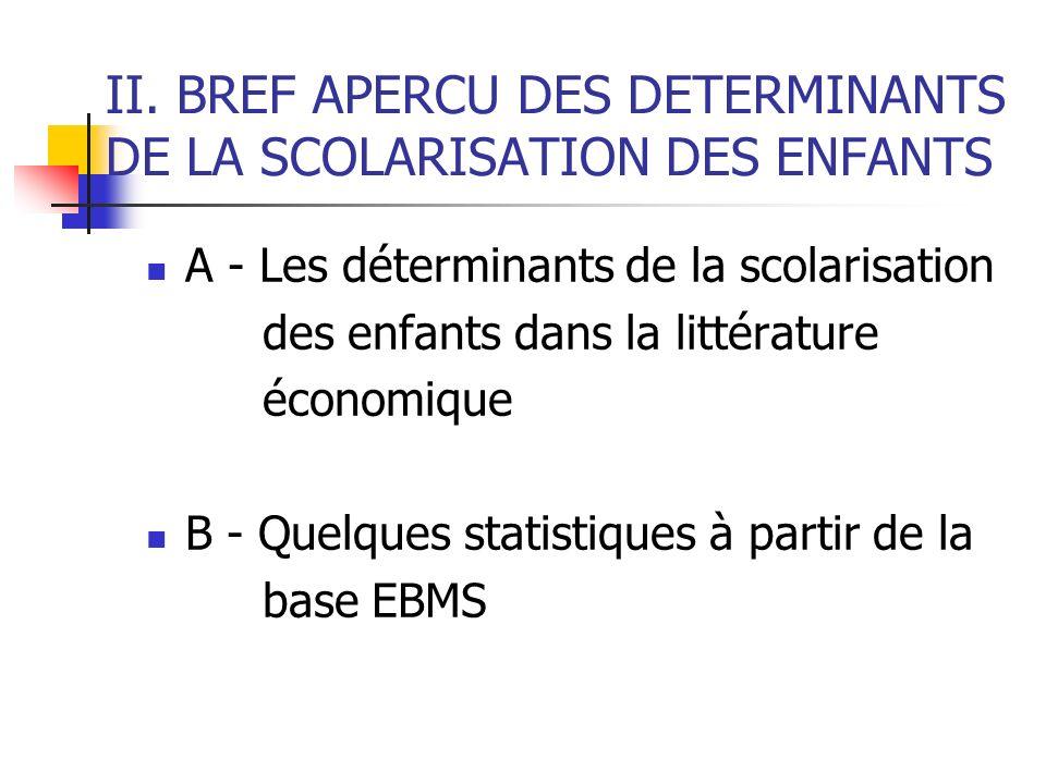 II. BREF APERCU DES DETERMINANTS DE LA SCOLARISATION DES ENFANTS
