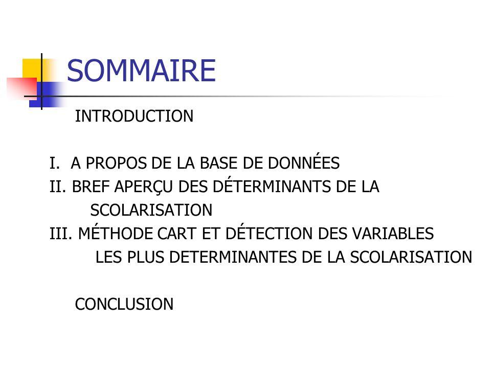 SOMMAIRE INTRODUCTION I. A PROPOS DE LA BASE DE DONNÉES