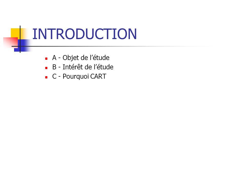 INTRODUCTION A - Objet de l'étude B - Intérêt de l'étude