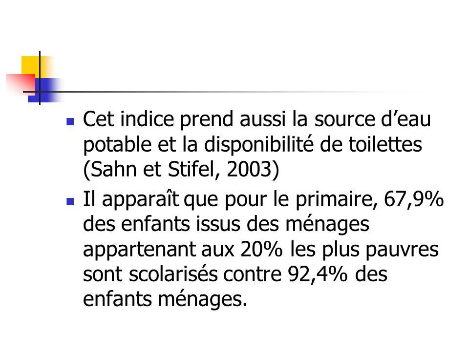 Cet indice prend aussi la source d'eau potable et la disponibilité de toilettes (Sahn et Stifel, 2003)