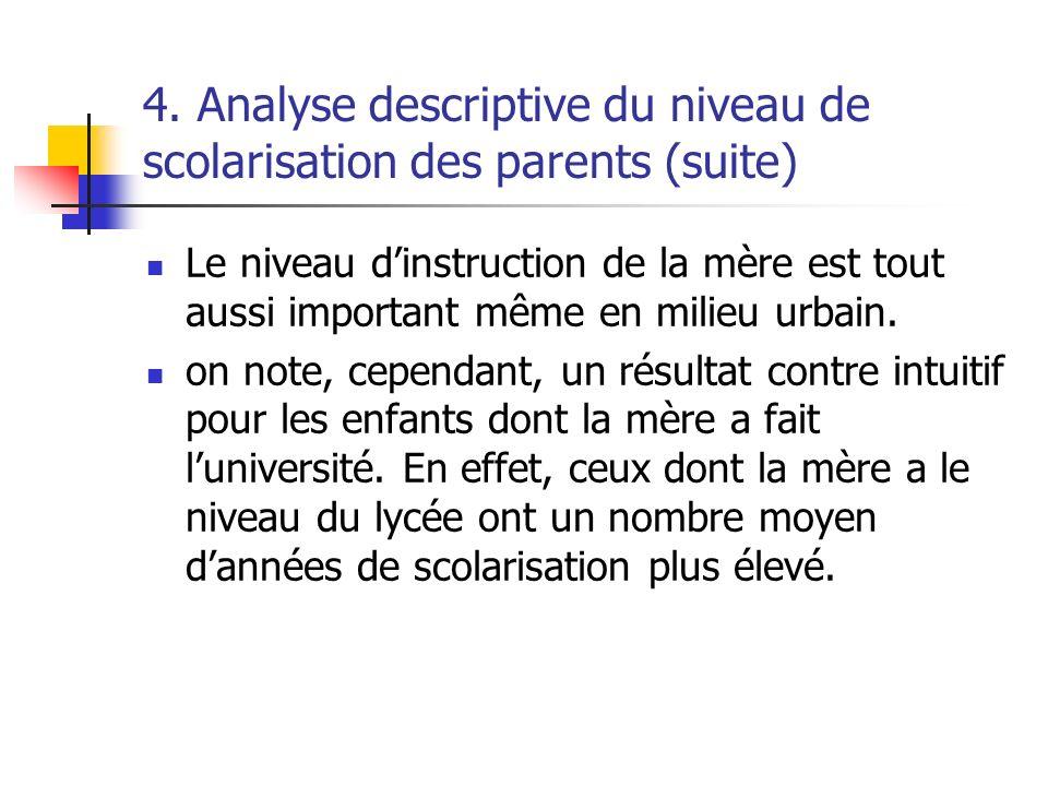 4. Analyse descriptive du niveau de scolarisation des parents (suite)