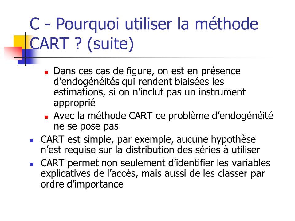 C - Pourquoi utiliser la méthode CART (suite)