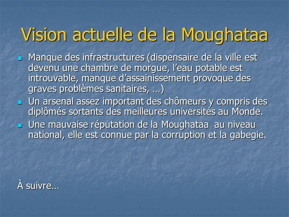 Vision actuelle de la Moughataa