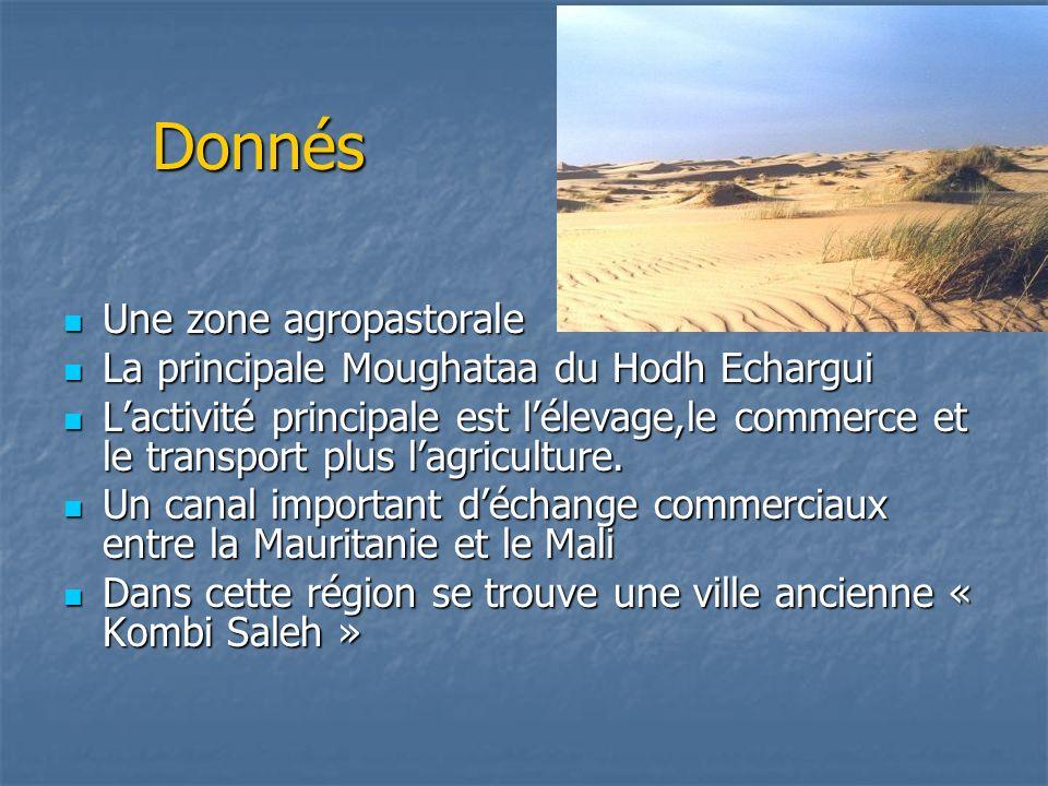 Donnés Une zone agropastorale La principale Moughataa du Hodh Echargui