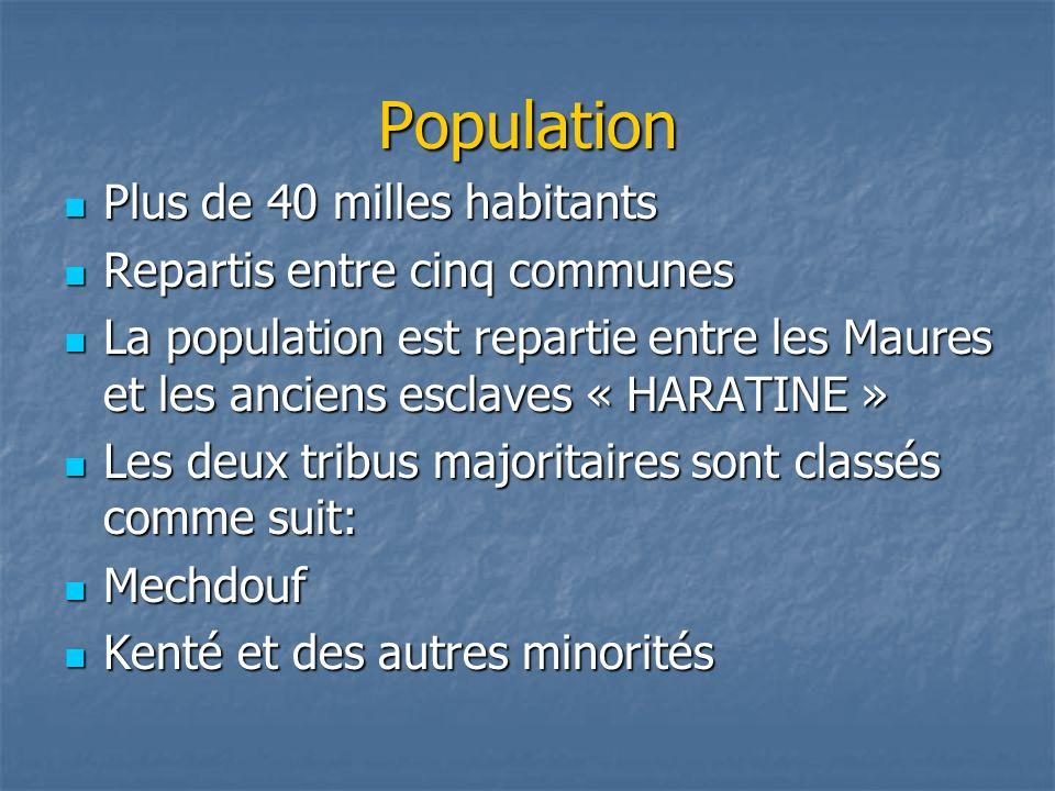 Population Plus de 40 milles habitants Repartis entre cinq communes