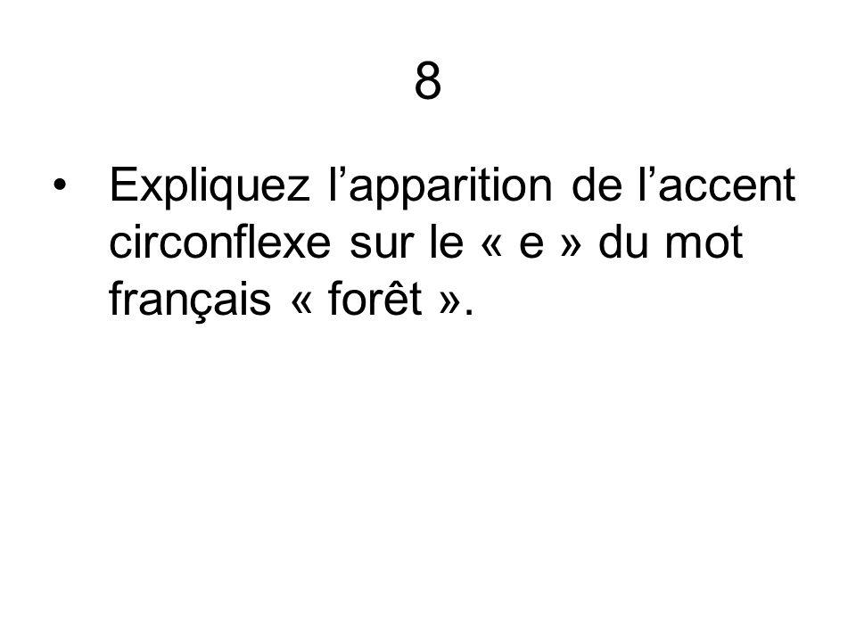 8 Expliquez l'apparition de l'accent circonflexe sur le « e » du mot français « forêt ».
