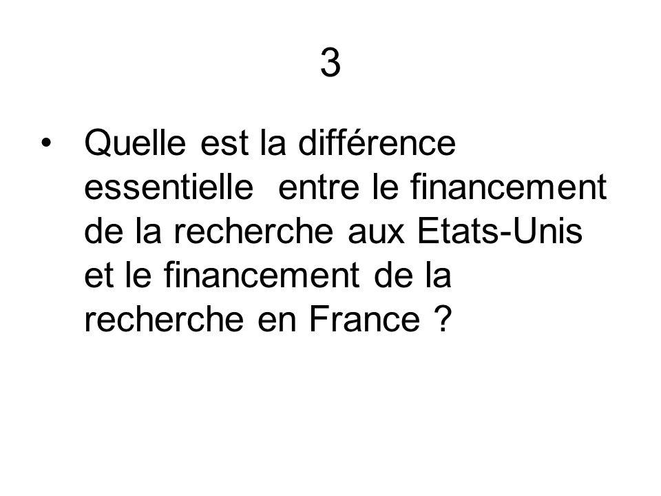 3 Quelle est la différence essentielle entre le financement de la recherche aux Etats-Unis et le financement de la recherche en France