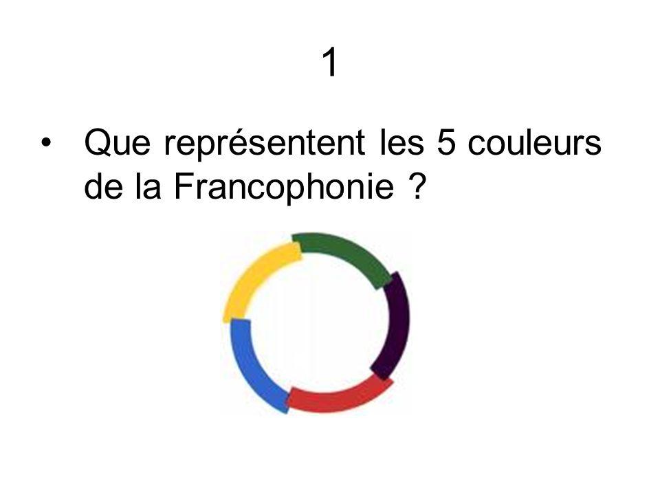 1 Que représentent les 5 couleurs de la Francophonie