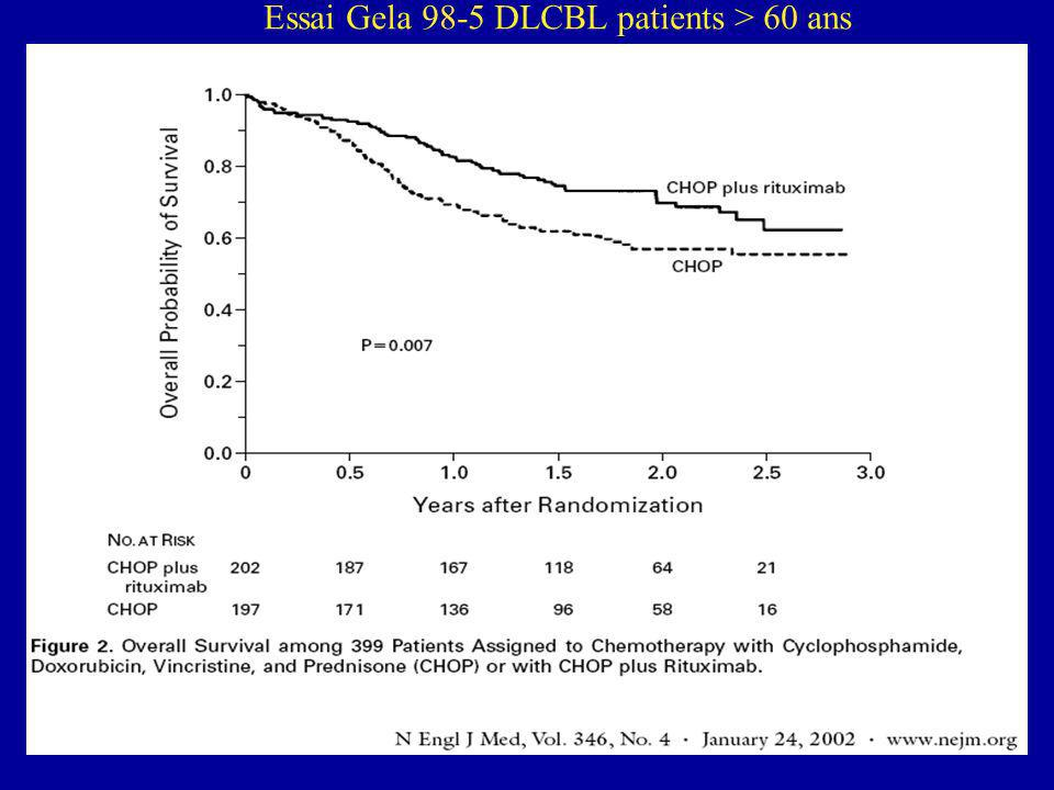 Essai Gela 98-5 DLCBL patients > 60 ans