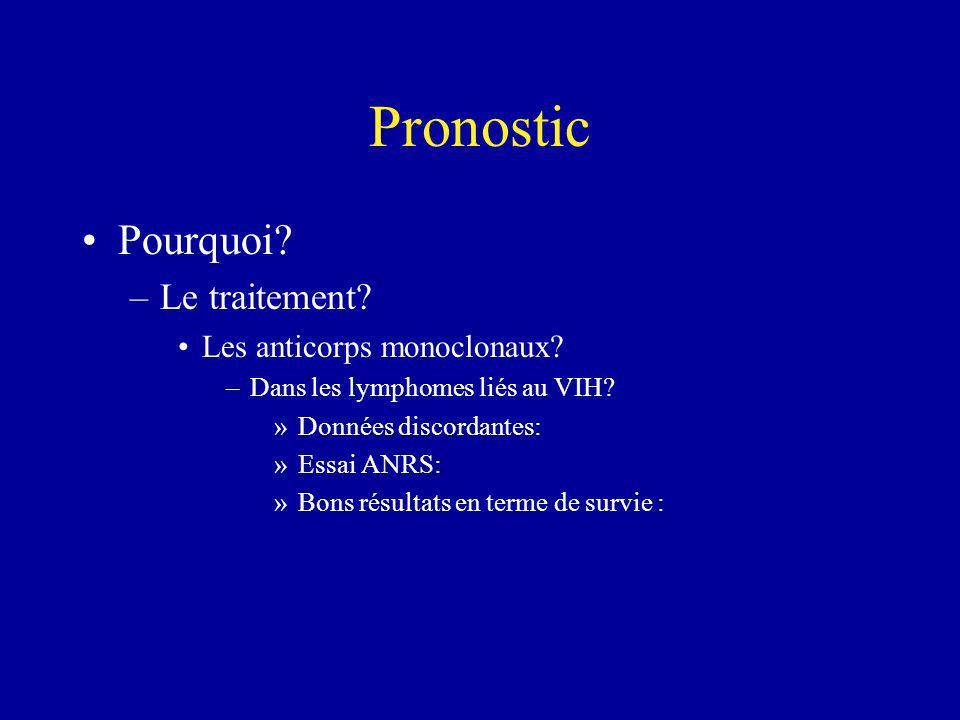 Pronostic Pourquoi Le traitement Les anticorps monoclonaux