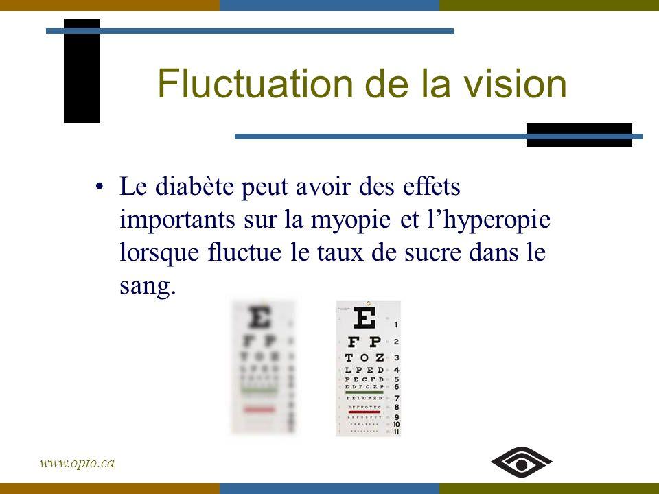 Fluctuation de la vision