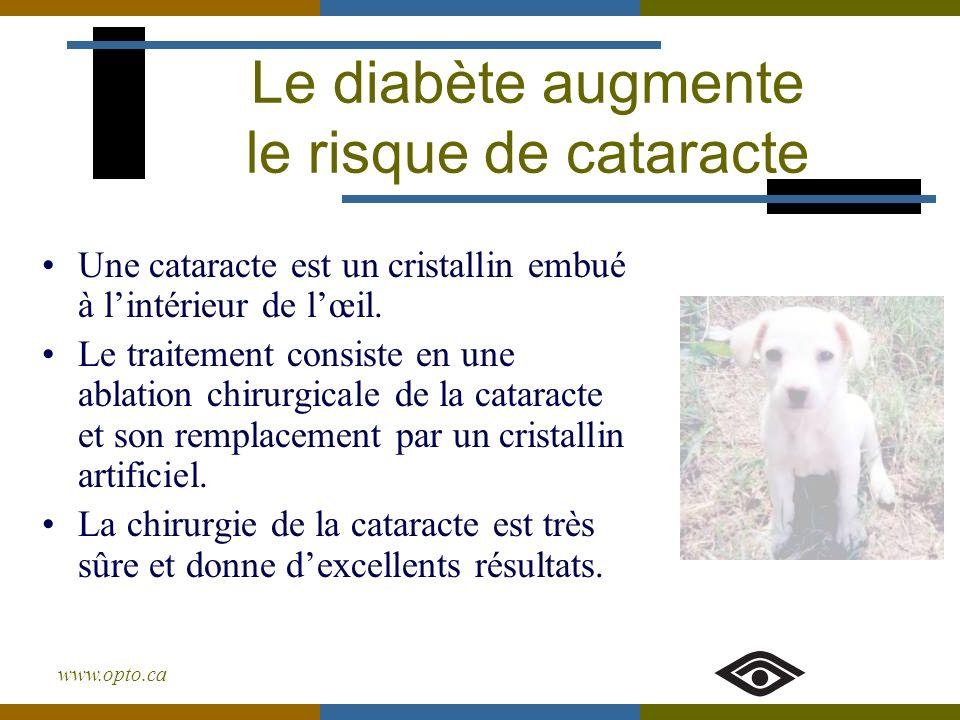 Le diabète augmente le risque de cataracte