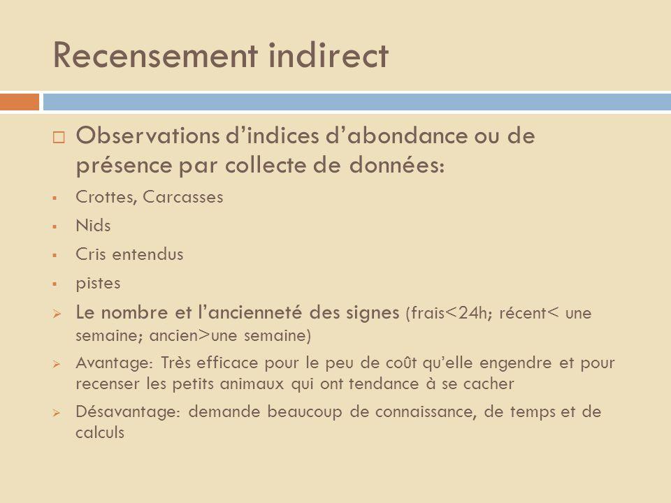 Recensement indirect Observations d'indices d'abondance ou de présence par collecte de données: Crottes, Carcasses.