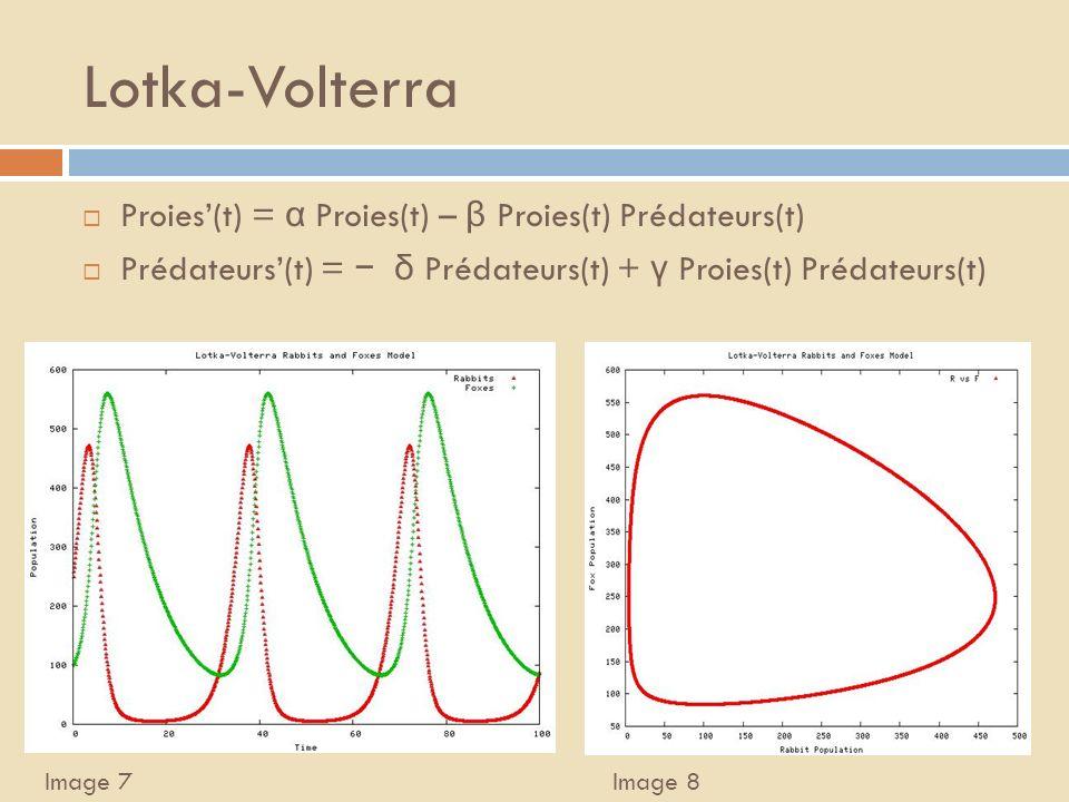Lotka-Volterra Proies'(t) = α Proies(t) – β Proies(t) Prédateurs(t)