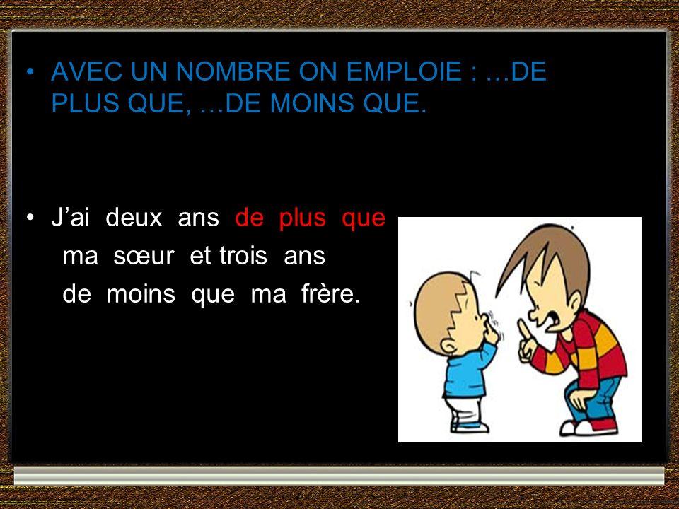 AVEC UN NOMBRE ON EMPLOIE : …DE PLUS QUE, …DE MOINS QUE.