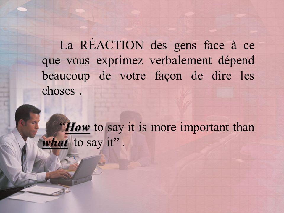 La RÉACTION des gens face à ce que vous exprimez verbalement dépend beaucoup de votre façon de dire les choses .