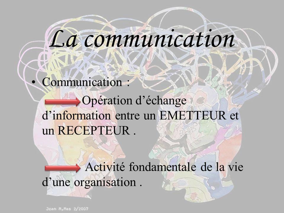 La communication Communication :
