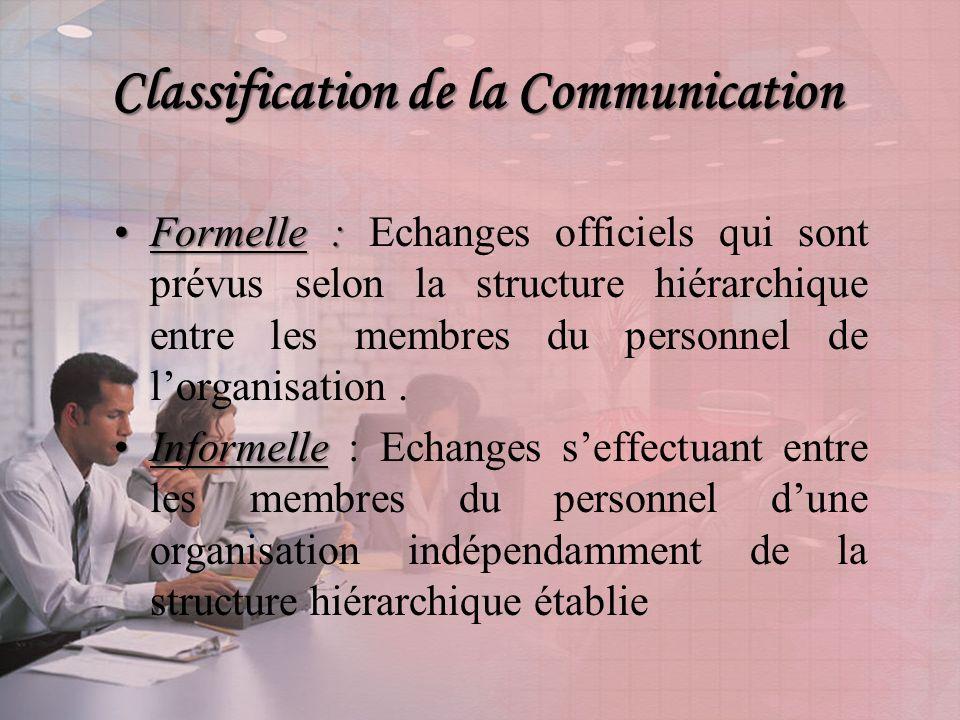 Classification de la Communication