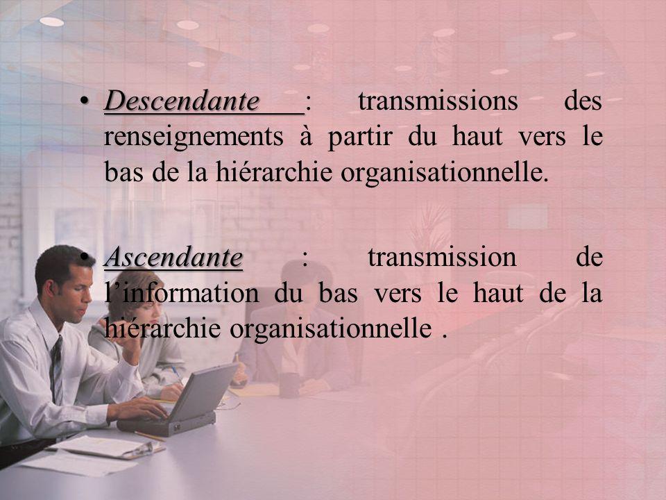 Descendante : transmissions des renseignements à partir du haut vers le bas de la hiérarchie organisationnelle.
