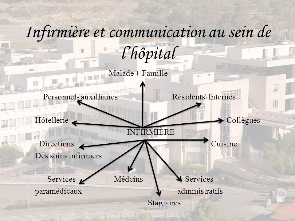 Infirmière et communication au sein de l'hôpital