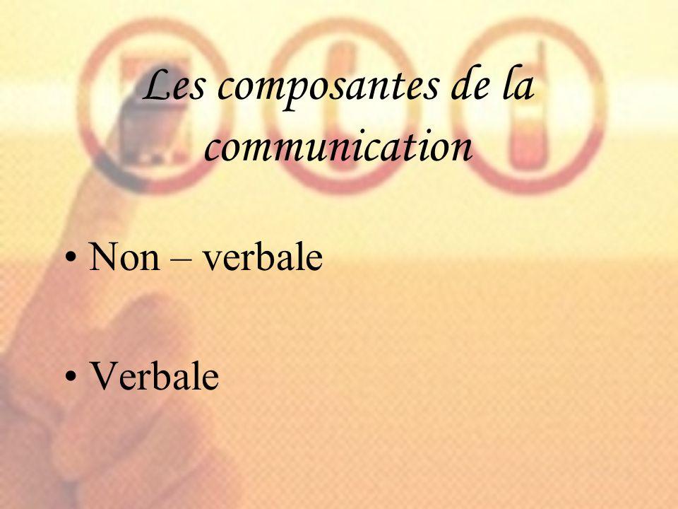 Les composantes de la communication