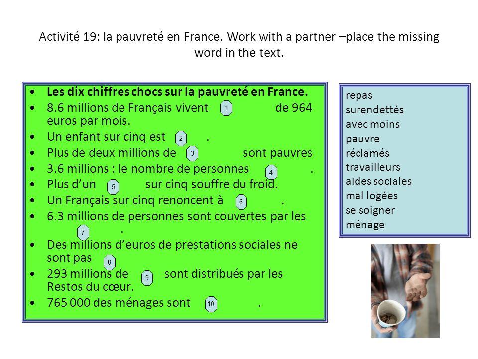 Les dix chiffres chocs sur la pauvreté en France.