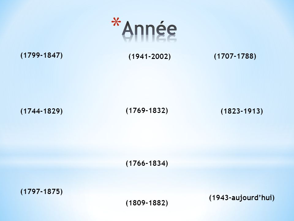 Année (1799-1847) (1941-2002) (1707-1788) (1744-1829) (1769-1832)
