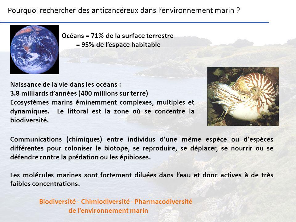 Pourquoi rechercher des anticancéreux dans l'environnement marin