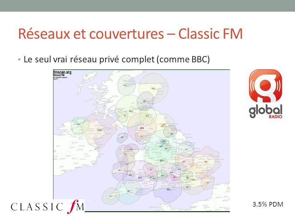 Réseaux et couvertures – Classic FM