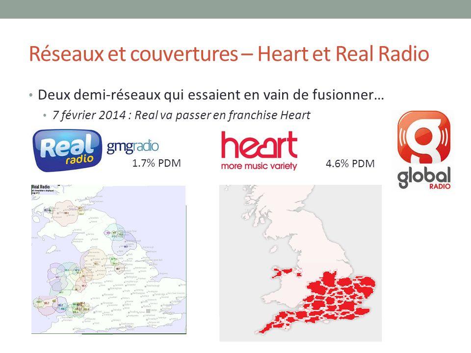 Réseaux et couvertures – Heart et Real Radio