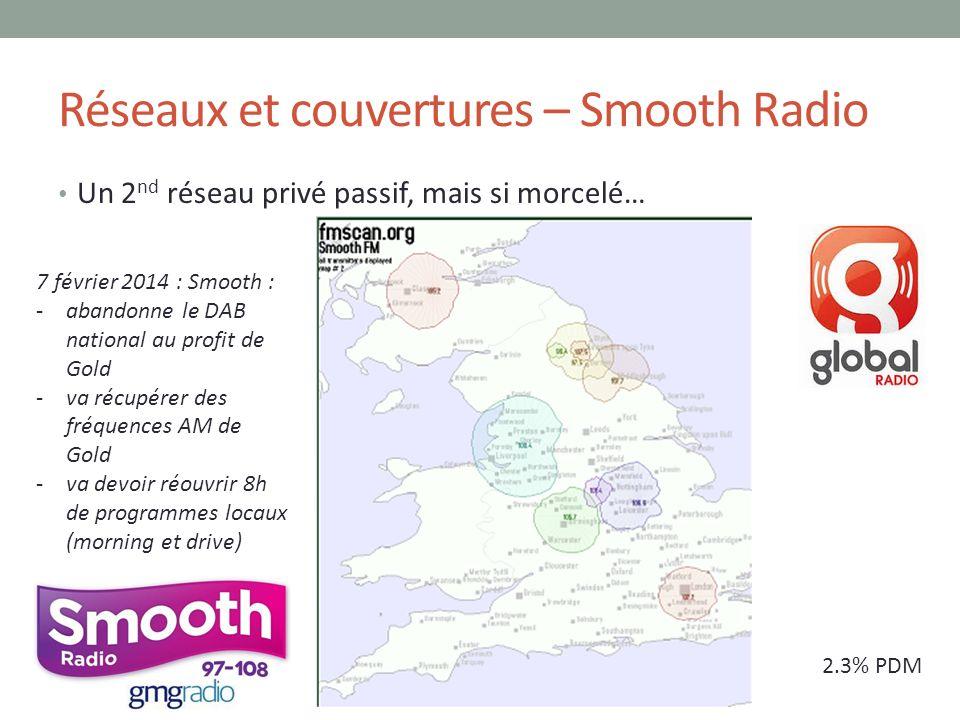 Réseaux et couvertures – Smooth Radio