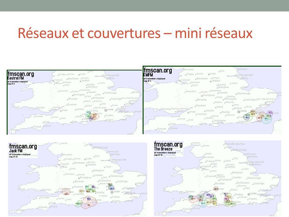Réseaux et couvertures – mini réseaux