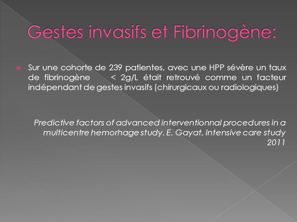 Gestes invasifs et Fibrinogène:
