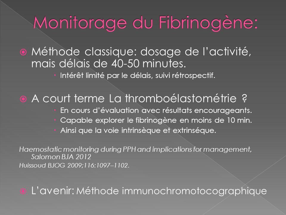 Monitorage du Fibrinogène:
