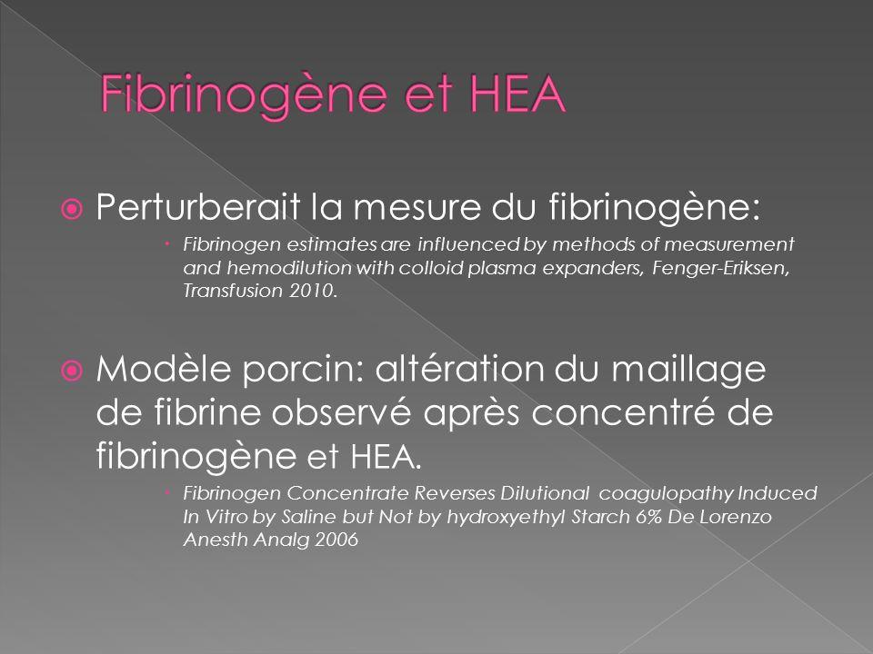 Fibrinogène et HEA Perturberait la mesure du fibrinogène:
