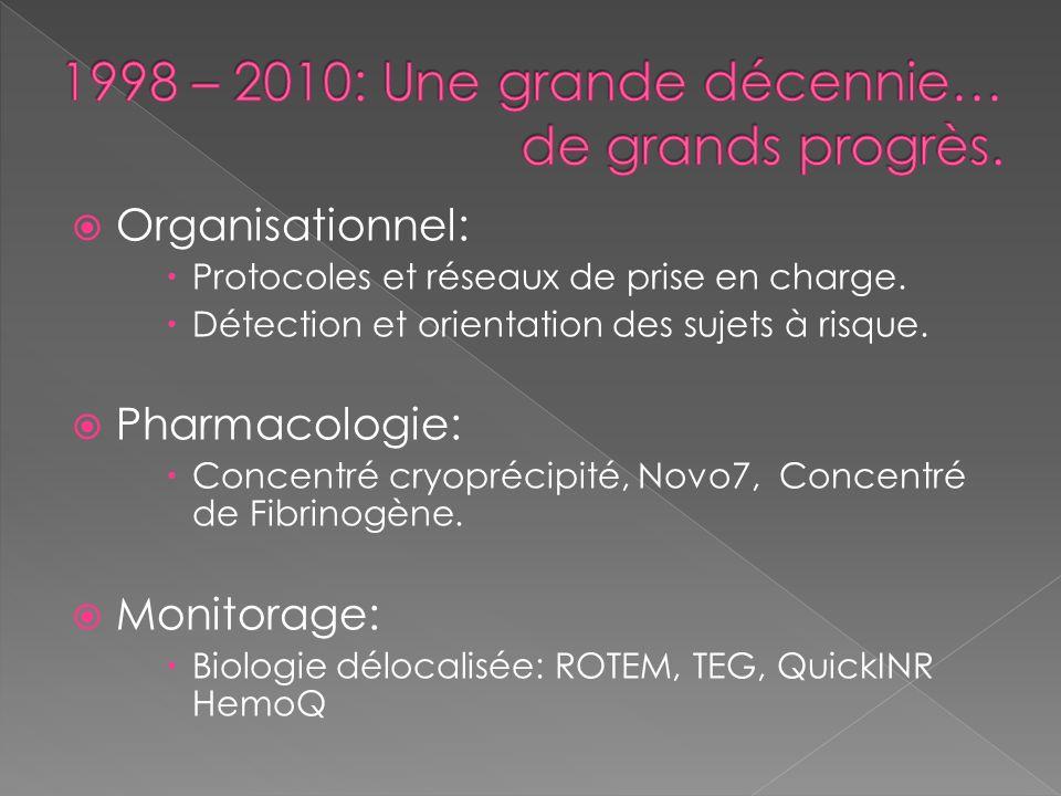 1998 – 2010: Une grande décennie… de grands progrès.
