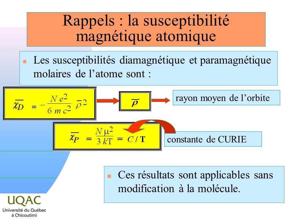 Rappels : la susceptibilité magnétique atomique