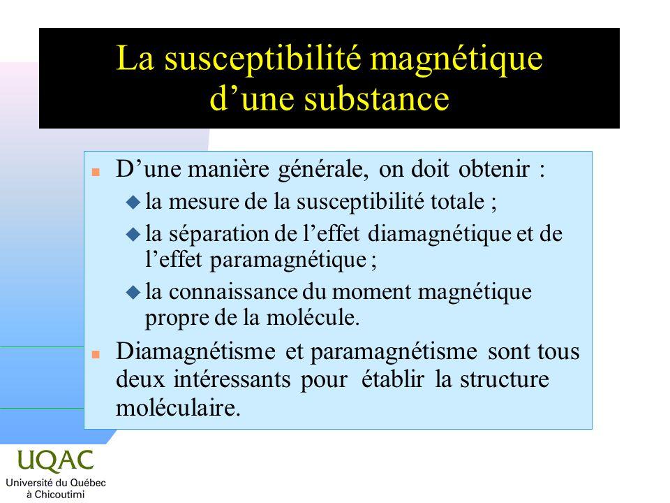 La susceptibilité magnétique d'une substance