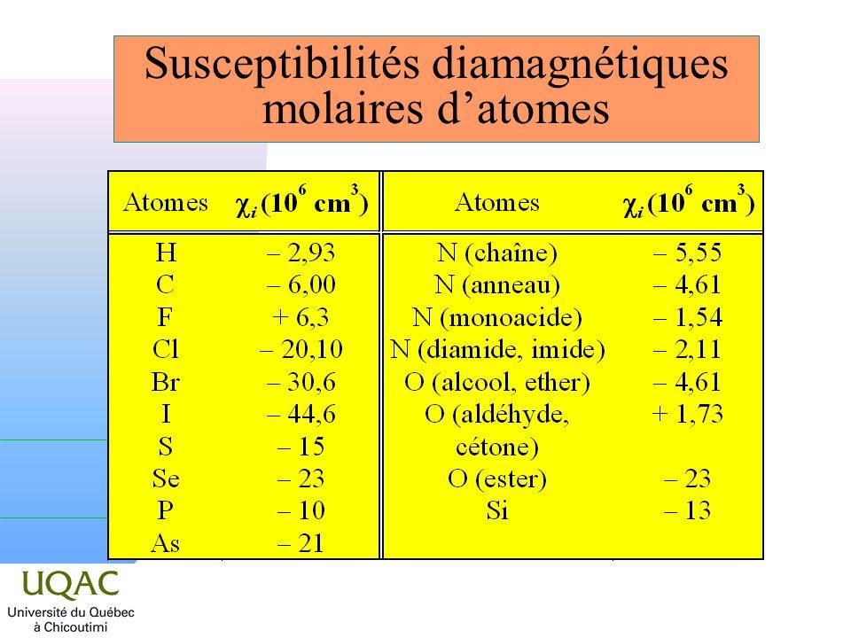 Susceptibilités diamagnétiques molaires d'atomes